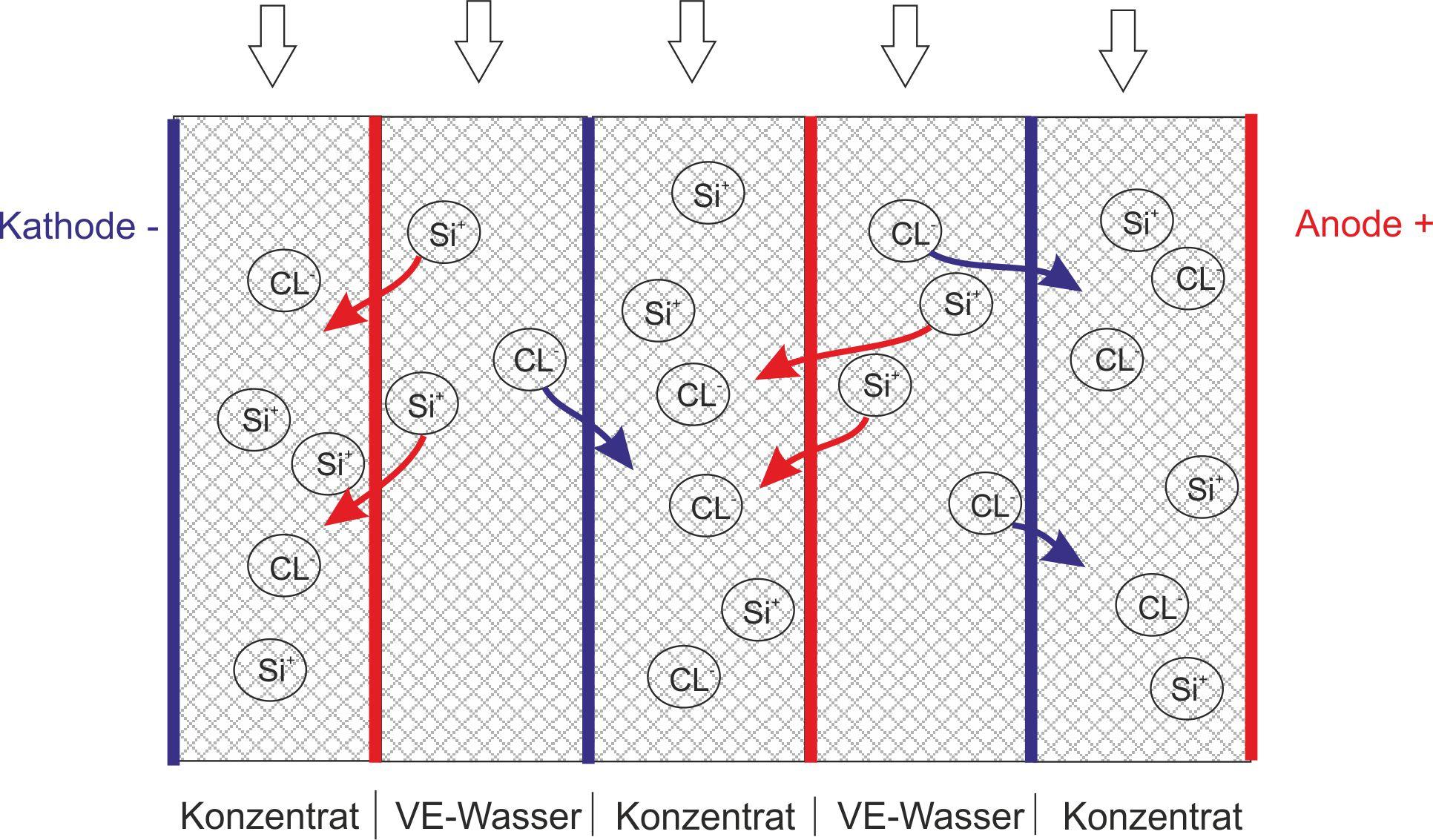 Gebrüder Heyl Wasseranalysegeraete EDI-Anlage Schema