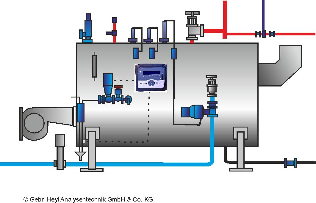 Gebrüder Heyl Wasseranalysegeraete Kesselhaus MultiControl